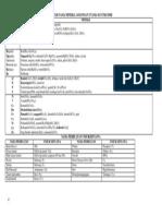 Daftar Mineral Dan Nama Pembuatan (kimia SMA UN)