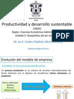 Productividad y Desarrollo Sustentable. Empresas Verdes