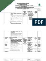 8.7.1 Ep 4 Pemetaan Kompetensi Dan Rencana Kompetensi