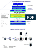 SmartWiFi Process Presentation Feb 03