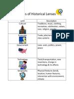 types-of-historical-lenses