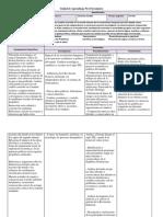 Formulario Para Planificacion 1 - Copia