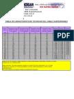 Caracteristicas-Tecnicas-Subterraneos.pdf