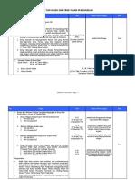 Objek-dan-Tarif-PPh-1.pdf