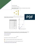 Funciones Exponenciales Tema 4