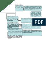 flujograma de recusación.doc