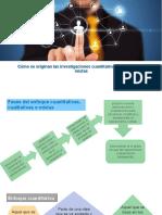Cómo se originan las investigaciones cuantitativas.pptx