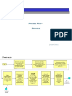 Process Flow - Revenue.ppt [Repaired]