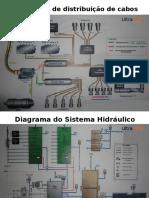 Diagramas ROV