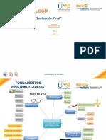 Evaluación Final Epistemologia.ppt