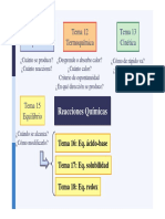 Equilibrio_Qumico.pdf