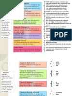Protocolos OSI