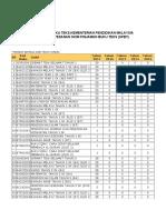 RUMUSAN PESANAN.pdf
