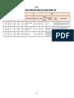 Plazas Docentes Para Contrato 2015 - XXII