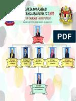 Carta-Organisasi ICT.pptx