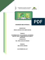 Inv. Normas y Aplicación Dentro Del Dibujo Industrial