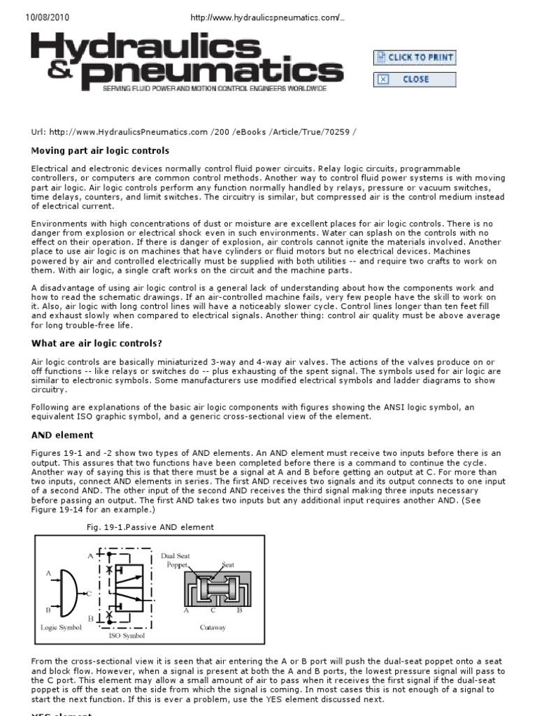 Http Www hydraulicspneumatics com Classes Article Article