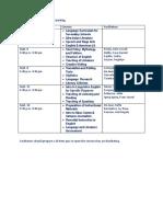 English Specialization Final Coaching