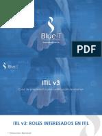 Curso de IITIL -Blueit