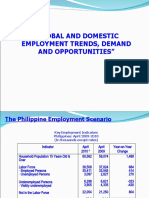 Joji Aragon Global and Domestic Employment Trends