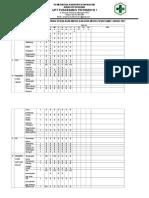 2.1.5.3bukti Monitoring Fungsi Peralatan Medis Non Medis