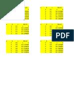 Exemple Factor de Dispersie