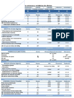 Protocolo HSN. Rutina.pdf