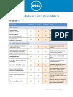 6076.TDM5.4 Limitation Matrix.doc