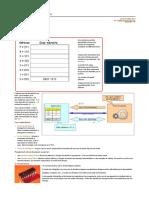 Architecture des ordinateurs - lycée Beaussier.pdf