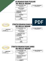 Struktur Organisasi Ruang Poliklinik