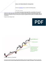 Ichimoku Components and Trading Strategies