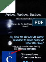 Protons Neutrons Electrons Practice Activity