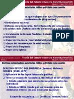 Temax02xTeoria Del Estado y Derecho Constitucional XIIx