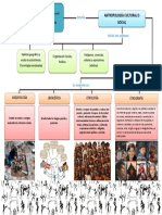 1.3 Antropología Cultural o Social (Lectura)
