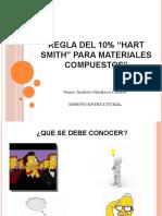 Regla Del 10%-Hart Smith