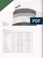 Figures of Radio Wave Propagation.pdf