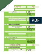 Luz Del Sur (Ee Ff - Smv) - Analisis v h VP Coment