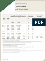 Calidades de acero según normas americanas ASTM.pdf