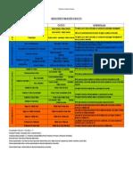 Tema 3. INDICADORES FINANCIEROS BASICOS - GERENCIA FINANCIERA.xls