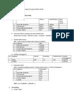 Perhitungan Kebutuhan Tenaga Di Instalasi Rekam Medis