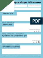 Formato Tarjeta de Aprendizaje