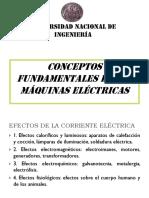 Conceptos Fundamentales Electricidad Magnetismo