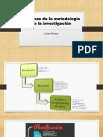 3 Etapas de La Metodología de la investigacion