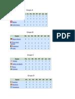 champions league 2017 - 18 Fase De Grupos.docx