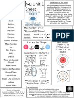 chemistry unit 1 review sheet