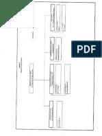 Annex D Project Management