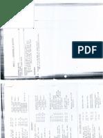 Labor Productivity Data (Scanned) (1)