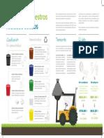 infografia-resiudos-solidos
