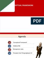 Pelaporan-Korporat-Pertemuan-12-10102014.pptx