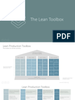 The Lean Production Toolbox PDF
